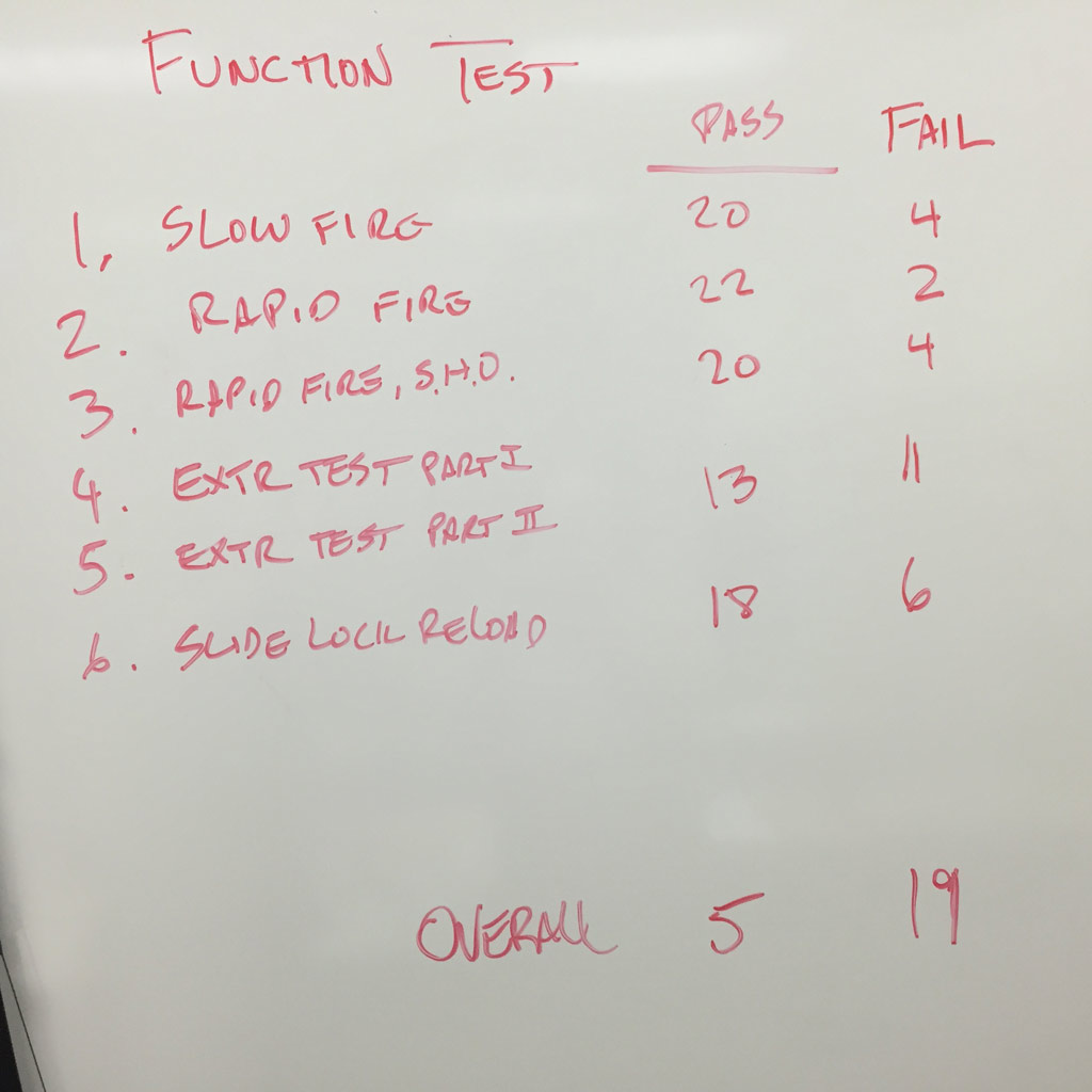 function-test-results